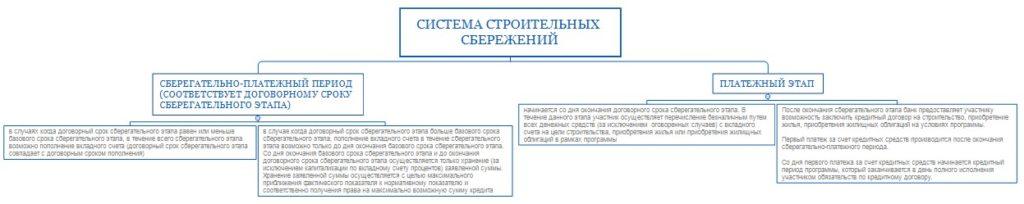 Изображение - Сберегательный вклад в беларусбанке 12-1024x204