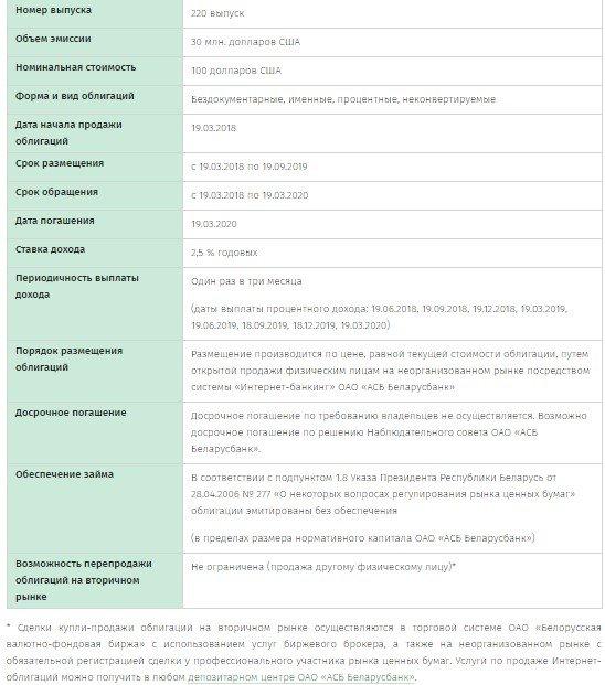 Вклады беларусбанка для физических лиц