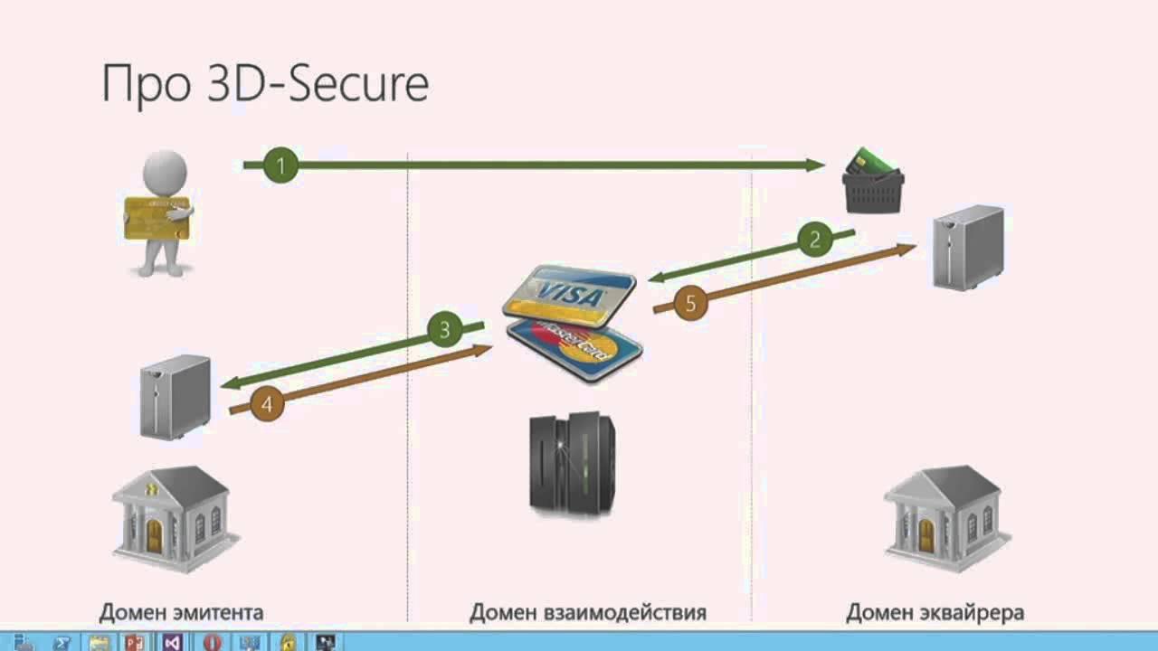 Изображение - 3d secure беларусбанк как изменить пароль 11-8