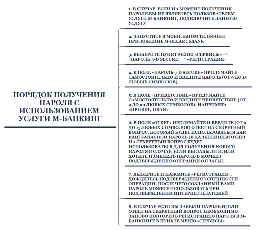 Регистрация 3D Secure Беларусбанка