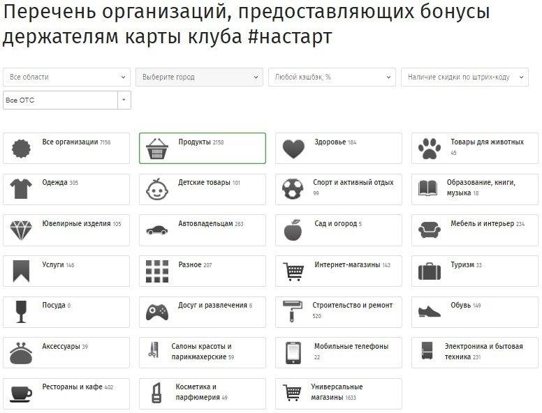 Карта «На старт» Беларусбанка - партнеры