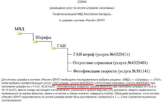 Изображение - Оплата штрафа гаи через ерип 12